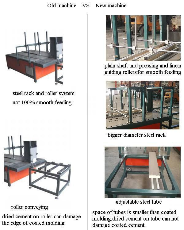 comparision of foam molding coating machine